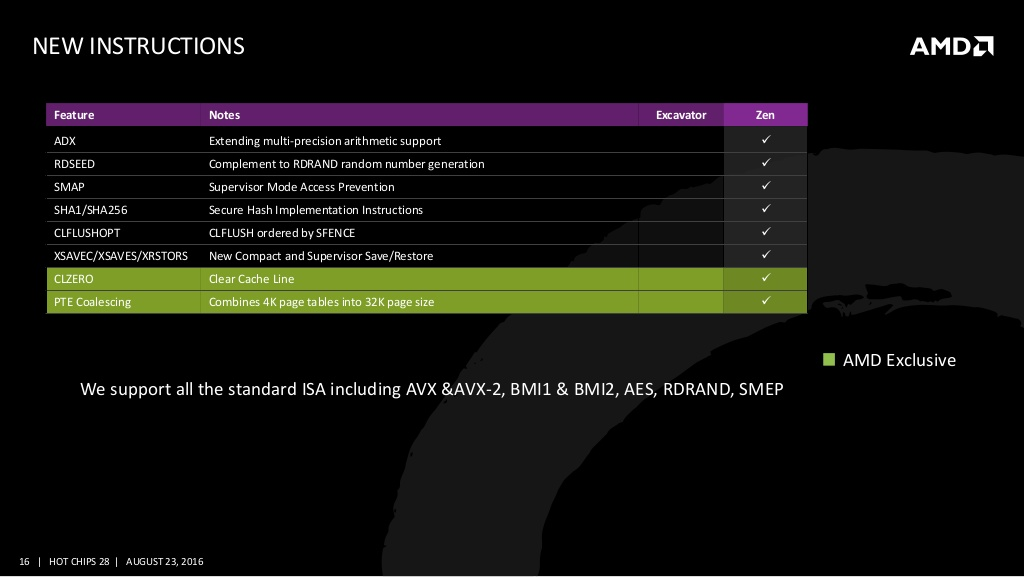 amd-and-the-new-zen-high-performance-x86-core-at-hot-chips-28-16-1024.jpg