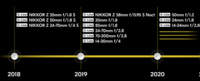 Roadmap zukünftiger Objektive (Nikons neuer Z-Mount (Bildquelle: nikon.de))