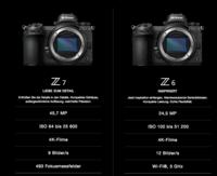 Nikon Z6 und Z7 im Vergleich Nikons neuer Z-Mount (Bildquelle: nikon.de)